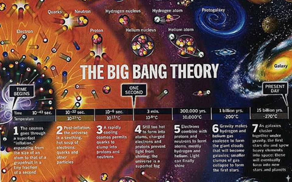 big bang teori 1