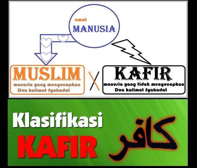 muslim kafir 1