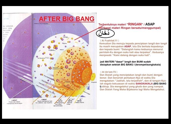 after big bang 45