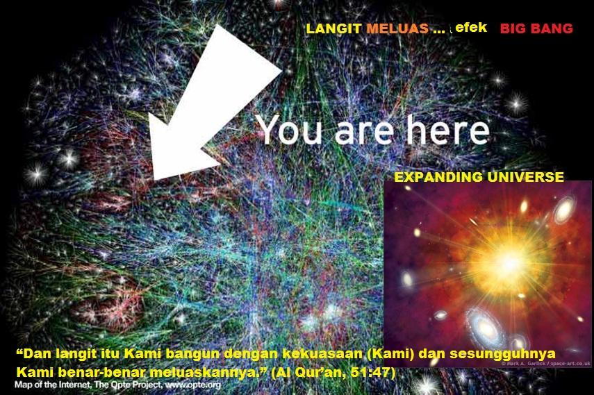 meluas akibat big bang