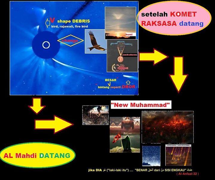 setelah komet raksasa 262_n