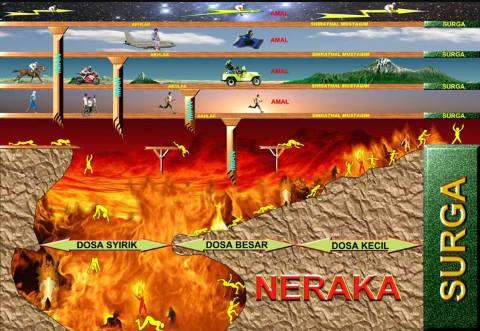 surga neraka hell 1