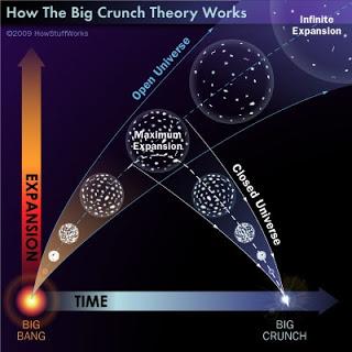 big crunch 1