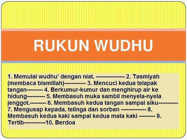 rukun wudhu