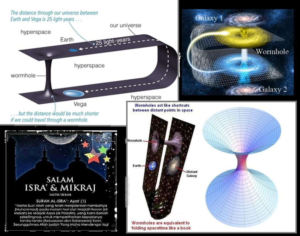 wormhole isra